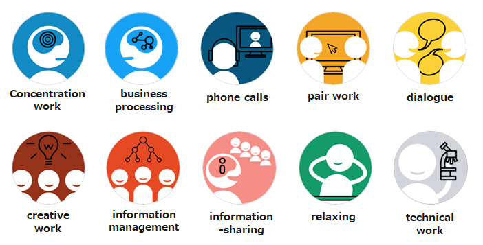 Today's knowledge workers do all 10 tasks behind the desk